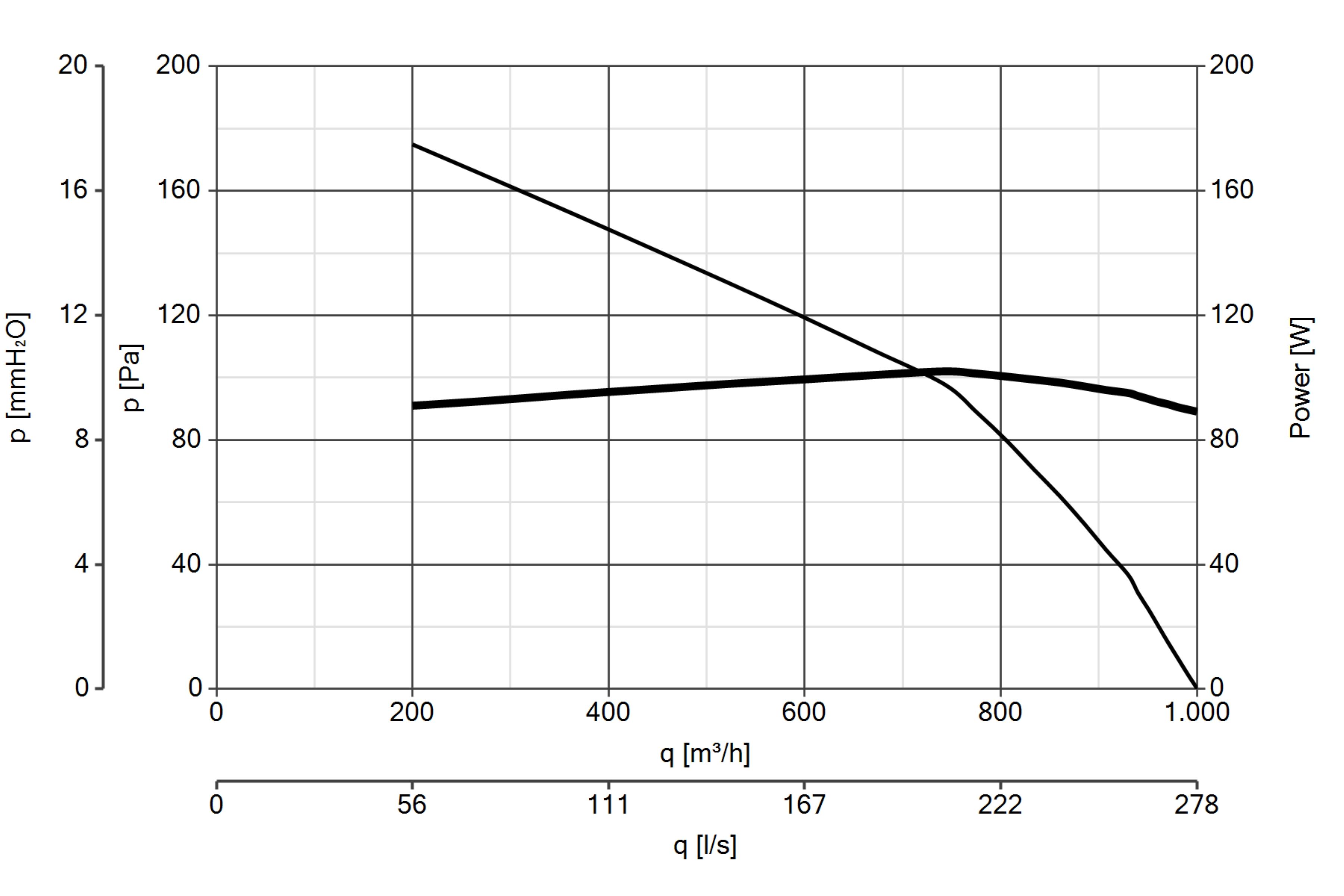 Schema Elettrico Regolatore Velocità Vortice : Regolatore di tensione dc v ampere elcoteam