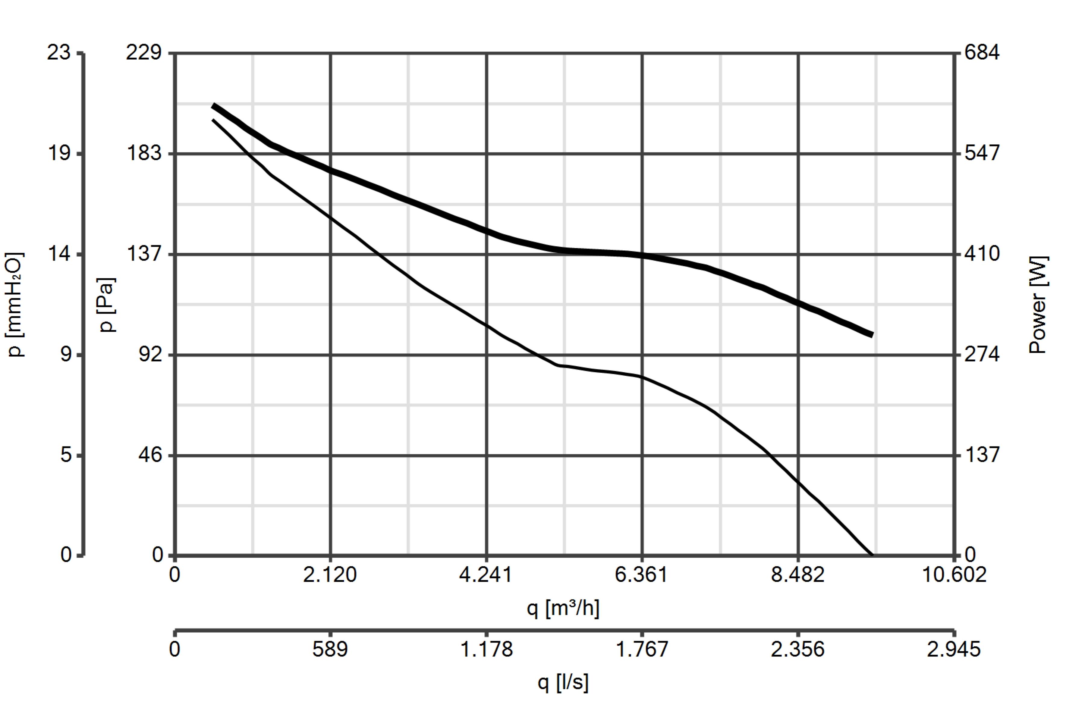 Schema Elettrico Regolatore Velocità Vortice : Aspiratore centrifugo da condotto vortice ariett ll t blizia